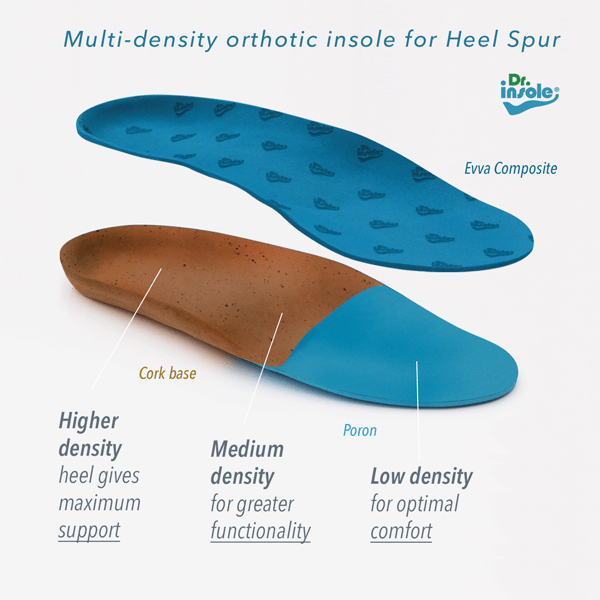 densities on Heel Spur orthotics